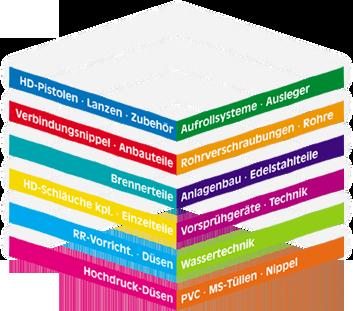 Reinhold Sprühtechnik GmbH - Ihr Fachpartner für Hochdruckreinigung, Hochdruckreinigerzubehör und Ersatzteile, Waschstraßen & Wassertechnik uvm. | Sortiment